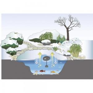 Dispozitiv anti-inghet cu arteziana Oase IceFree 4 seasons