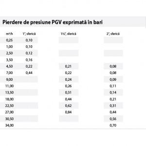 Electrovana Hunter PGV filet exterior 1'', 24V